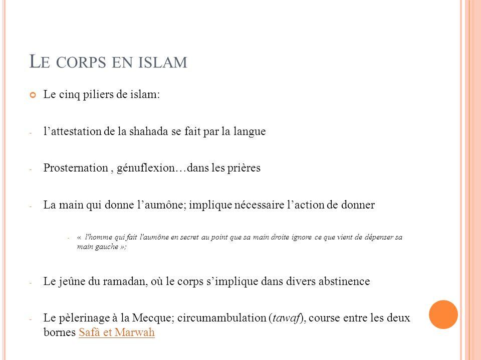 Le corps en islam Le cinq piliers de islam: