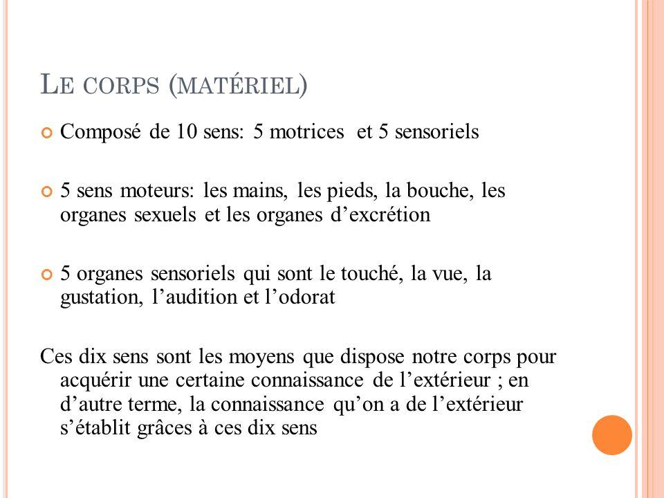 Le corps (matériel) Composé de 10 sens: 5 motrices et 5 sensoriels
