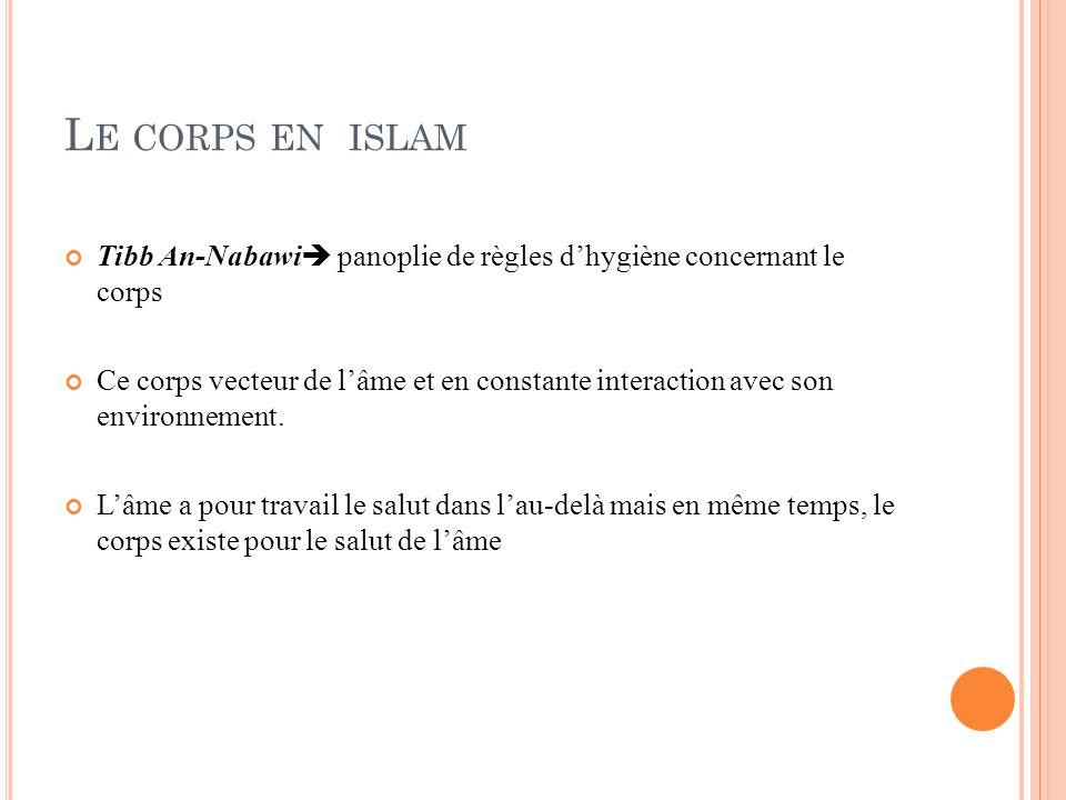 Le corps en islamTibb An-Nabawi panoplie de règles d'hygiène concernant le corps.