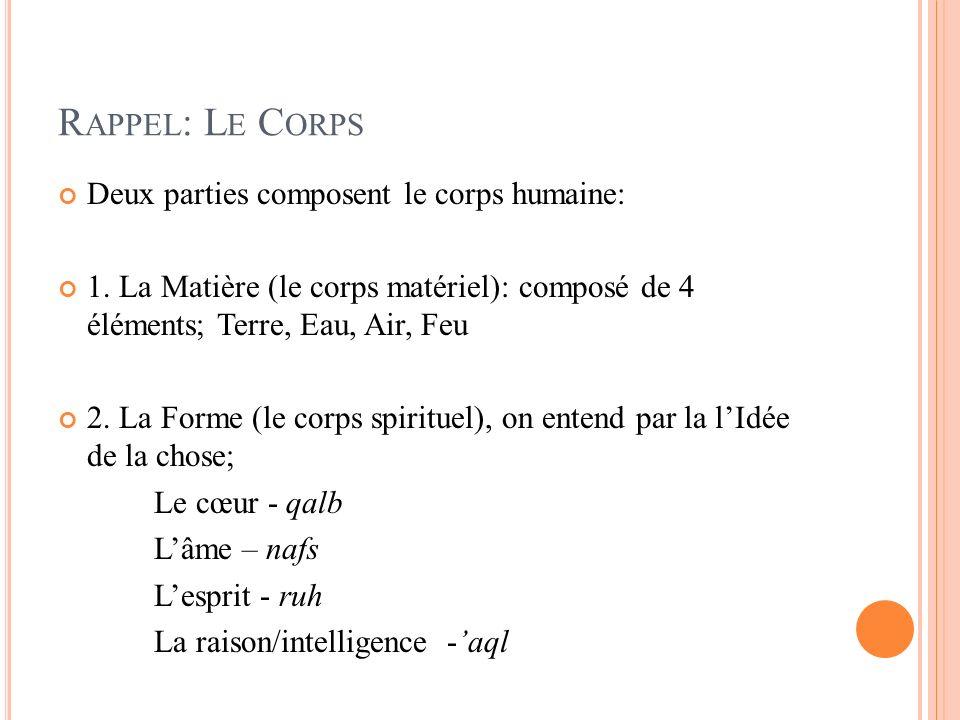 Rappel: Le Corps Deux parties composent le corps humaine: