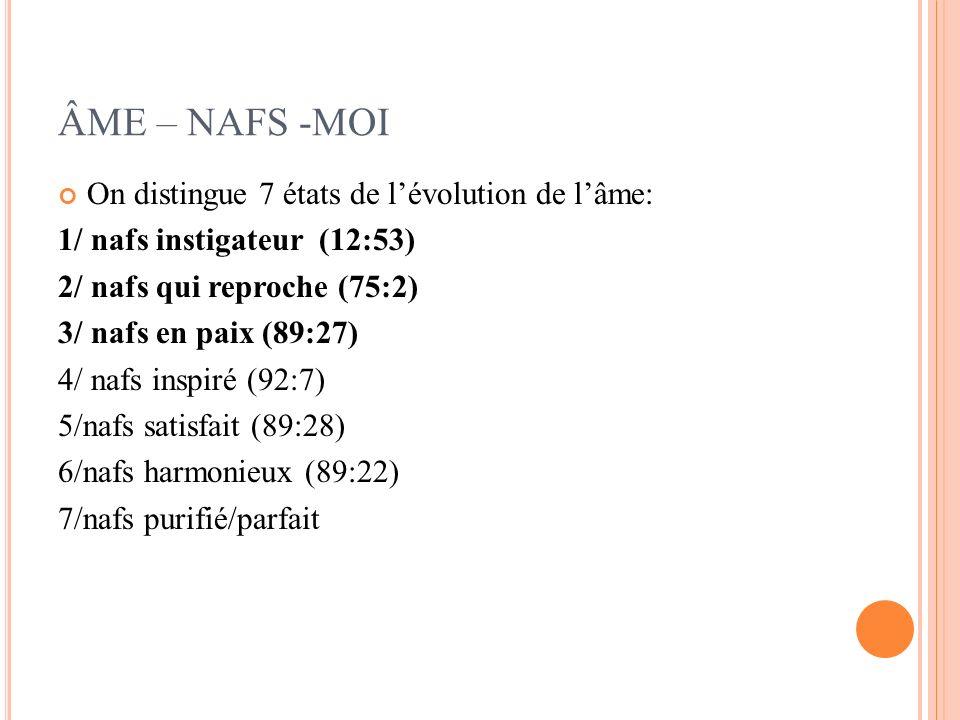 ÂME – NAFS -MOI On distingue 7 états de l'évolution de l'âme: