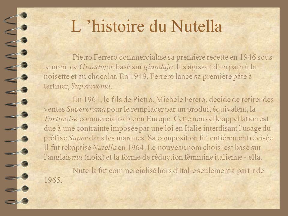 L 'histoire du Nutella