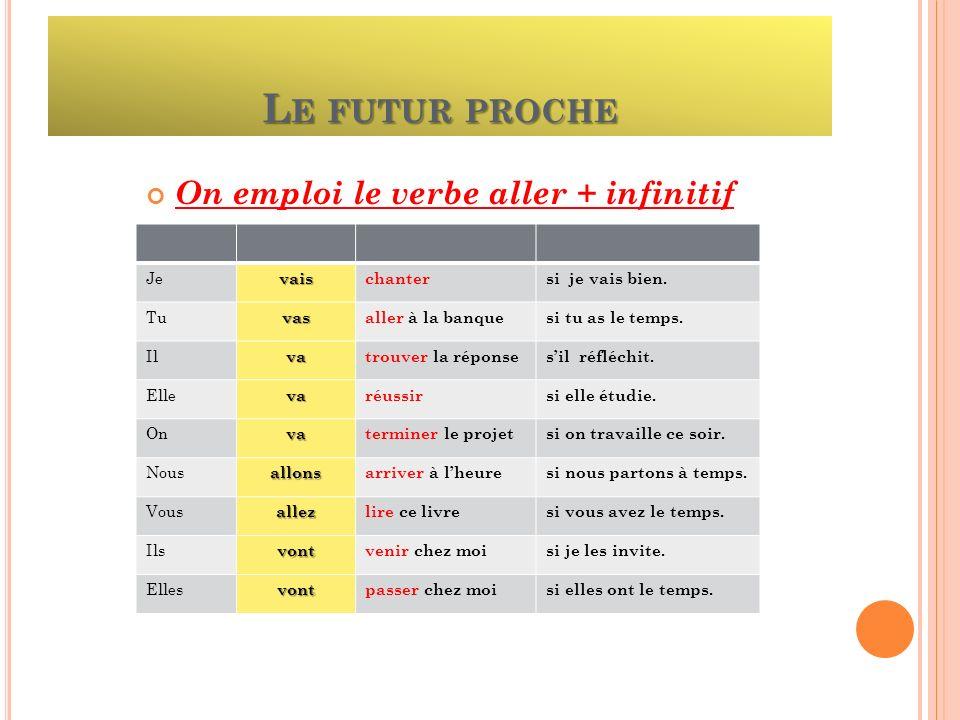 On emploi le verbe aller + infinitif