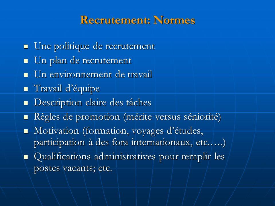 Recrutement: Normes Une politique de recrutement. Un plan de recrutement. Un environnement de travail.