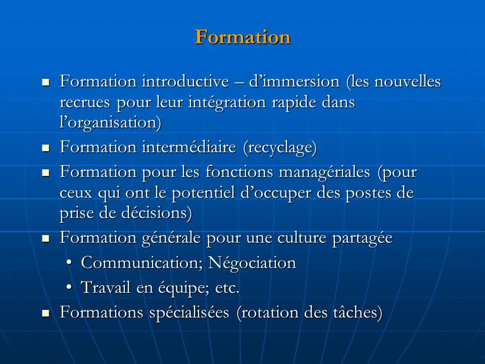 FormationFormation introductive – d'immersion (les nouvelles recrues pour leur intégration rapide dans l'organisation)