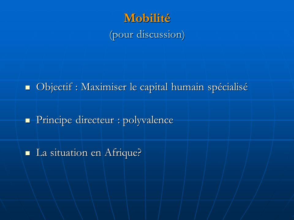 Mobilité (pour discussion)