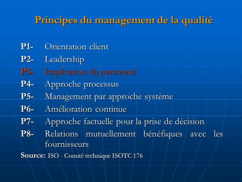 Principes du management de la qualité