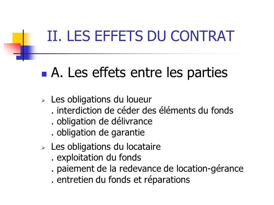 II. LES EFFETS DU CONTRAT
