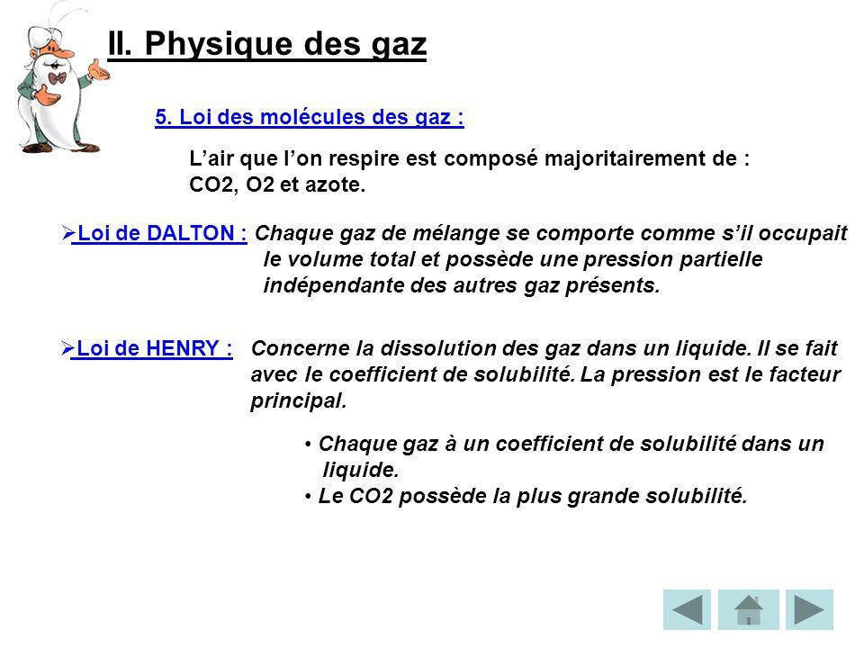 II. Physique des gaz 5. Loi des molécules des gaz :