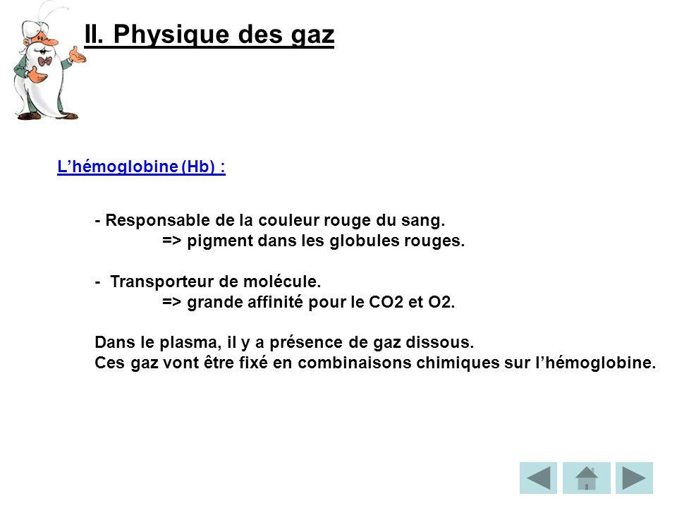 II. Physique des gaz L'hémoglobine (Hb) :