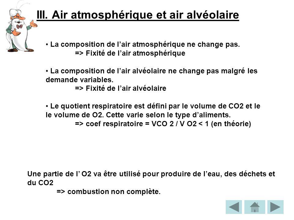 III. Air atmosphérique et air alvéolaire