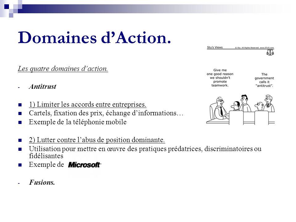 Domaines d'Action. Les quatre domaines d'action. Antitrust