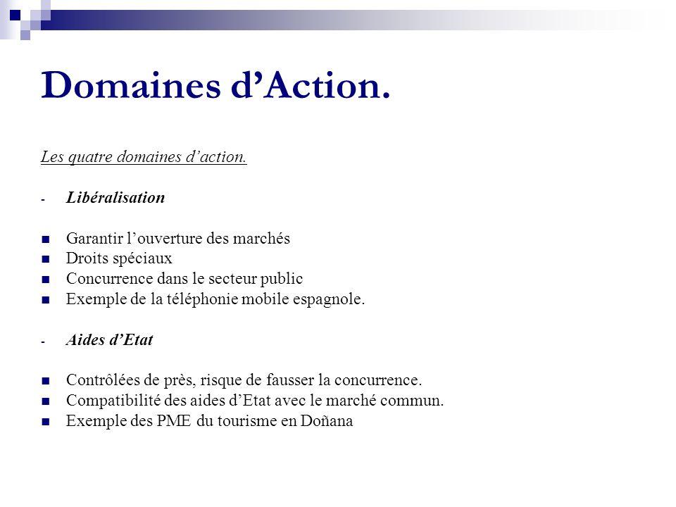 Domaines d'Action. Les quatre domaines d'action. Libéralisation