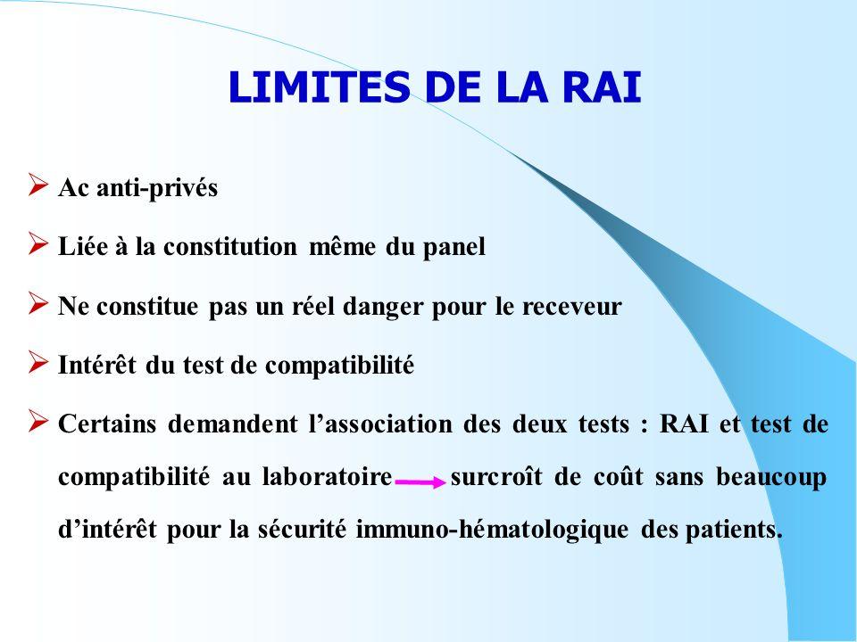 LIMITES DE LA RAI Ac anti-privés Liée à la constitution même du panel