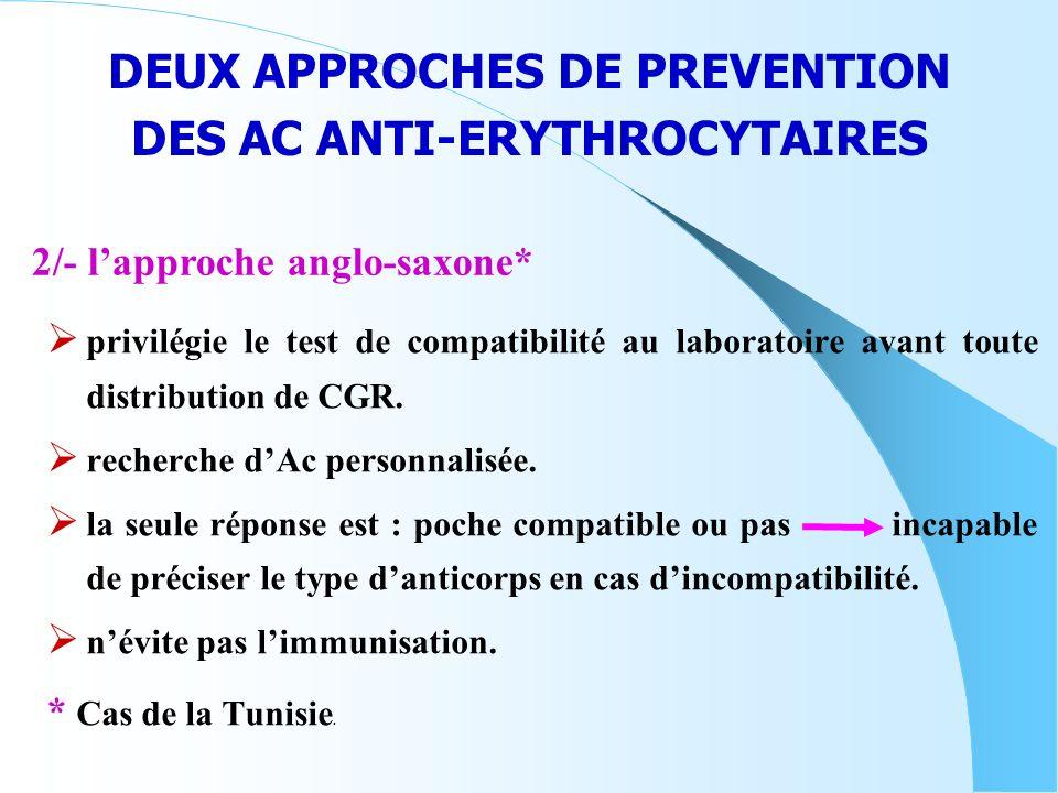 DEUX APPROCHES DE PREVENTION DES AC ANTI-ERYTHROCYTAIRES