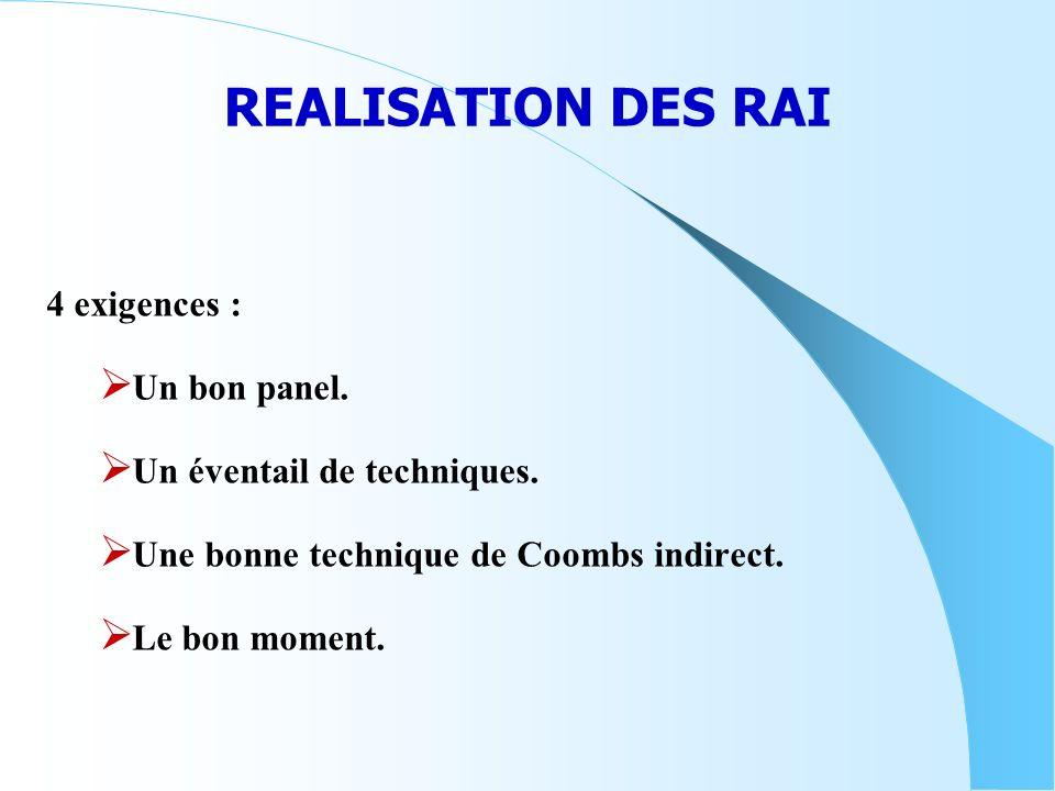 REALISATION DES RAI 4 exigences : Un bon panel.