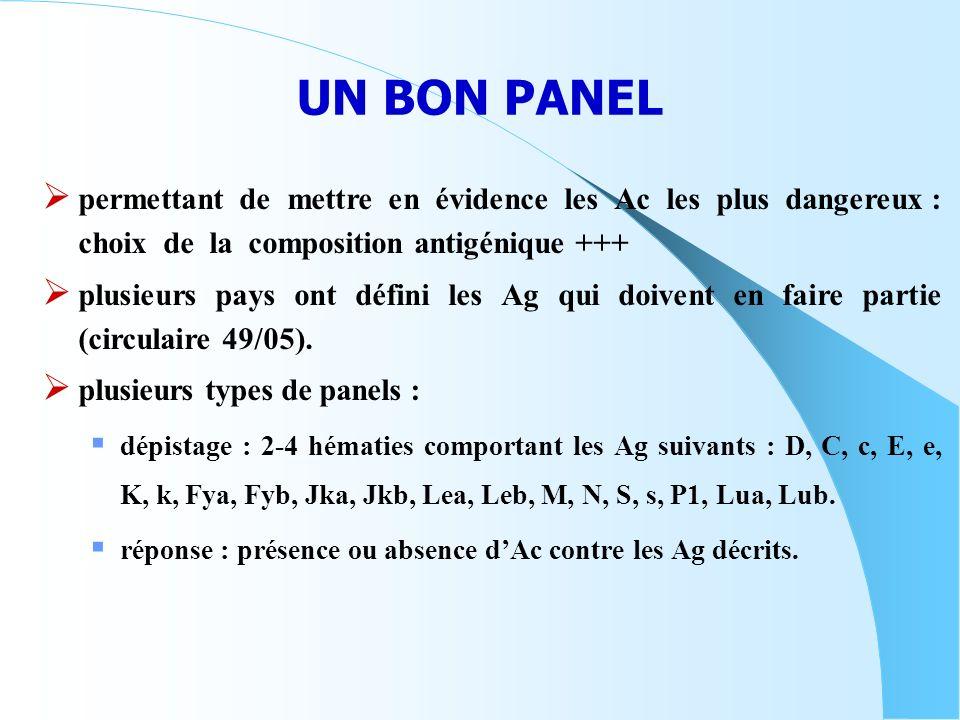 UN BON PANEL permettant de mettre en évidence les Ac les plus dangereux : choix de la composition antigénique +++