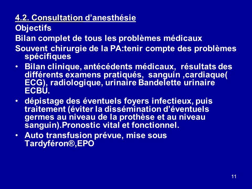 4.2. Consultation d'anesthésie