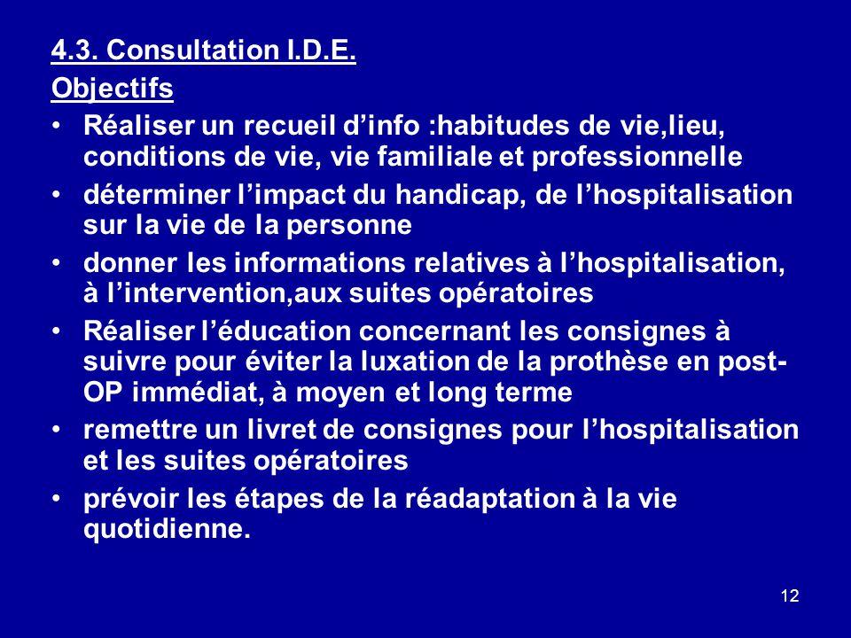4.3. Consultation I.D.E. Objectifs. Réaliser un recueil d'info :habitudes de vie,lieu, conditions de vie, vie familiale et professionnelle.