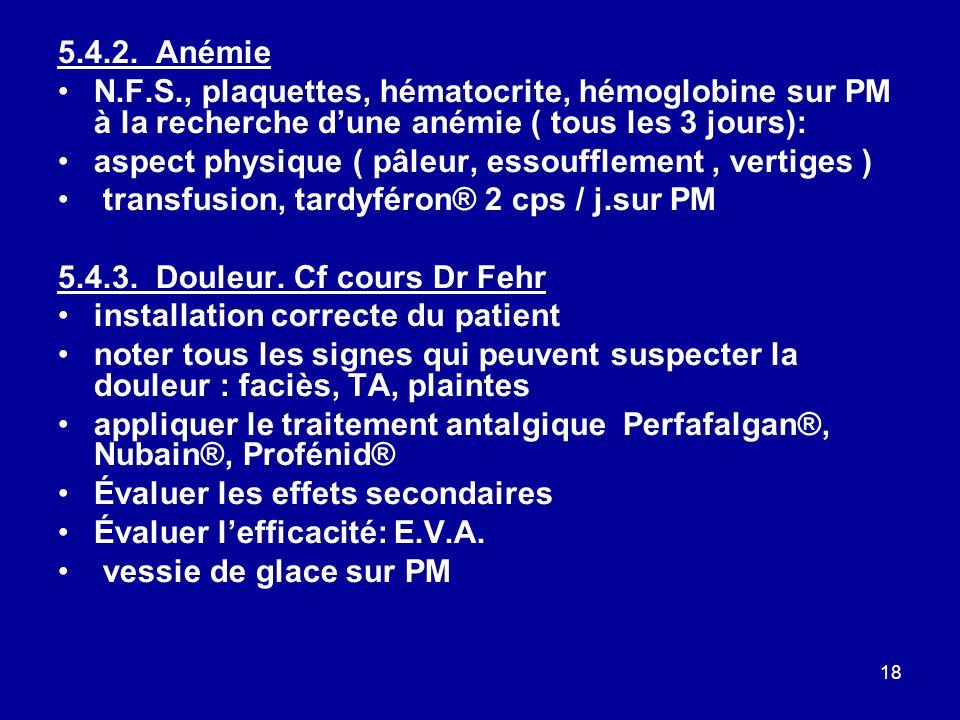 5.4.2. Anémie N.F.S., plaquettes, hématocrite, hémoglobine sur PM à la recherche d'une anémie ( tous les 3 jours):
