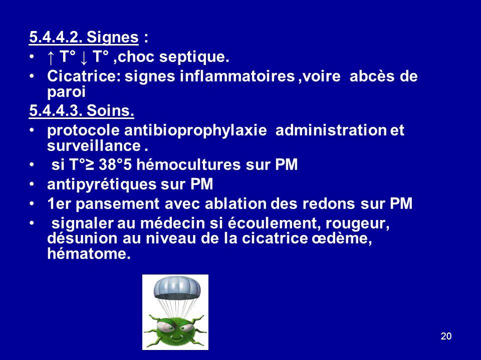 5.4.4.2. Signes : ↑ T° ↓ T° ,choc septique. Cicatrice: signes inflammatoires ,voire abcès de paroi.
