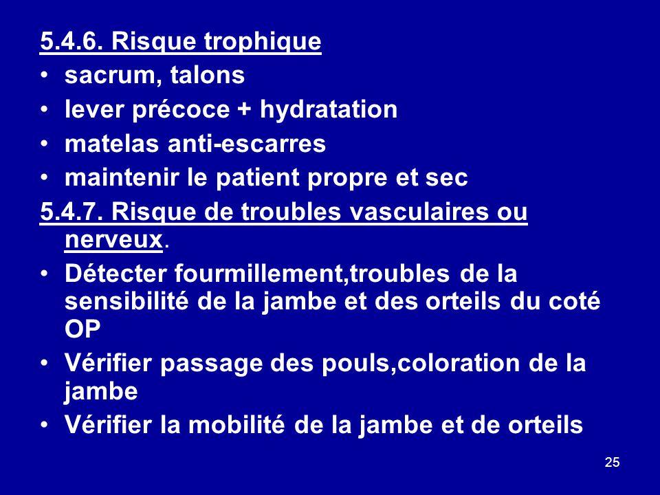 5.4.6. Risque trophique sacrum, talons. lever précoce + hydratation. matelas anti-escarres. maintenir le patient propre et sec.