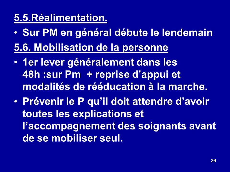 5.5.Réalimentation. Sur PM en général débute le lendemain. 5.6. Mobilisation de la personne.