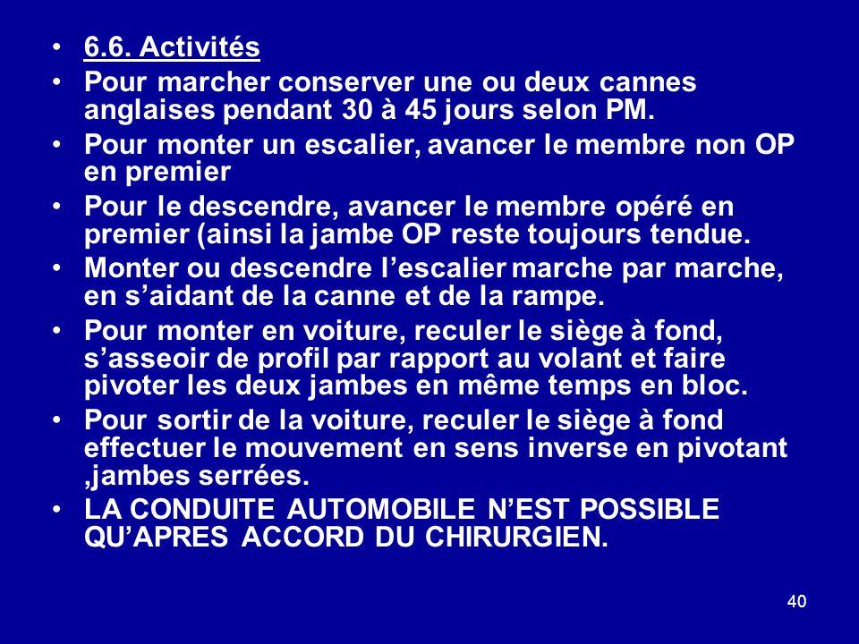 6.6. Activités Pour marcher conserver une ou deux cannes anglaises pendant 30 à 45 jours selon PM.