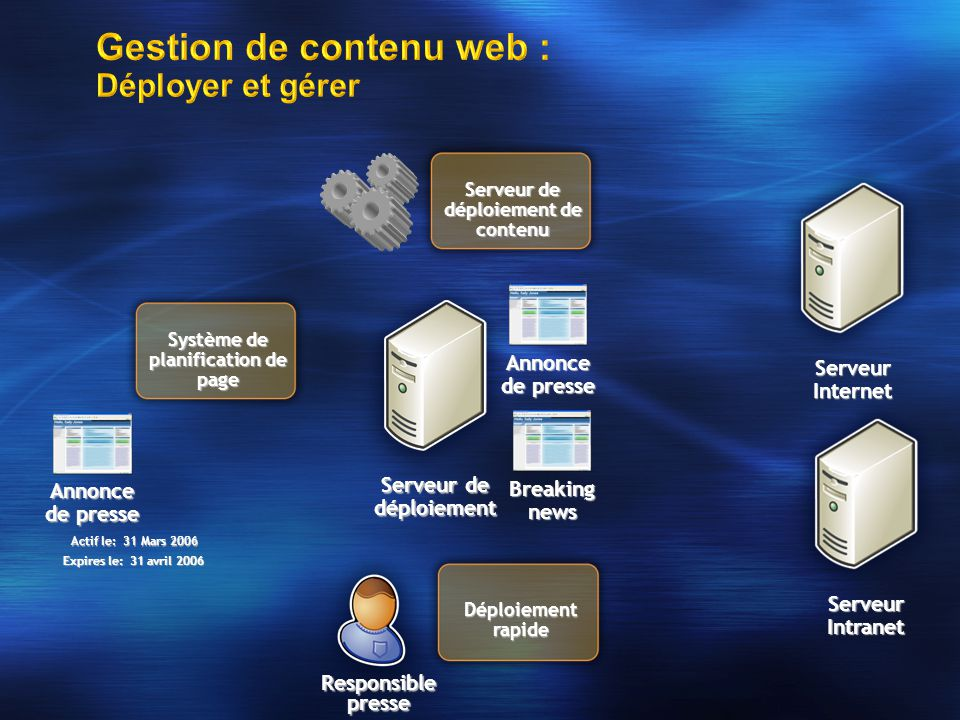 Gestion de contenu web : Déployer et gérer