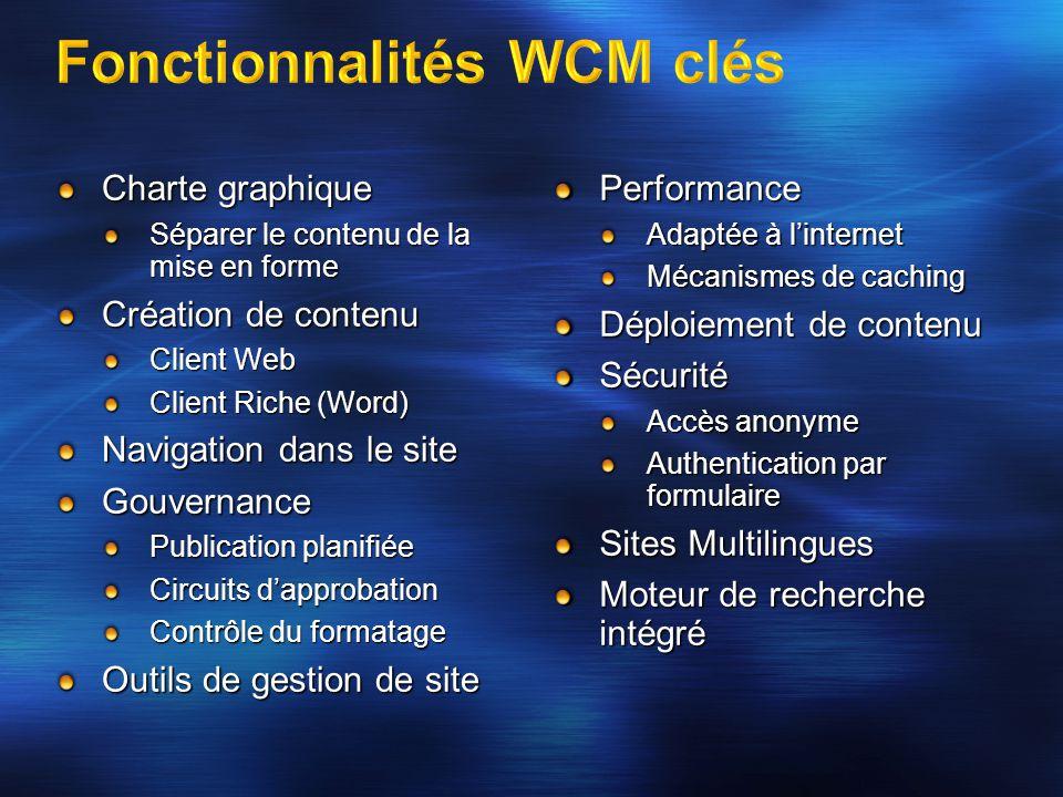 Fonctionnalités WCM clés