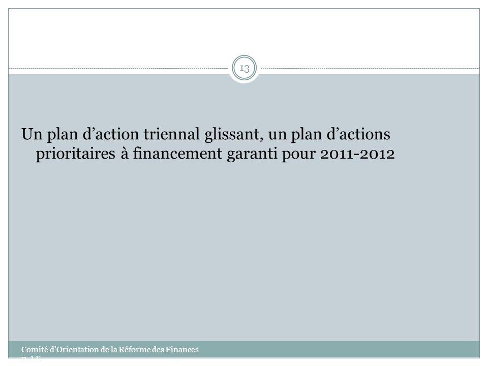 Un plan d'action triennal glissant, un plan d'actions prioritaires à financement garanti pour 2011-2012