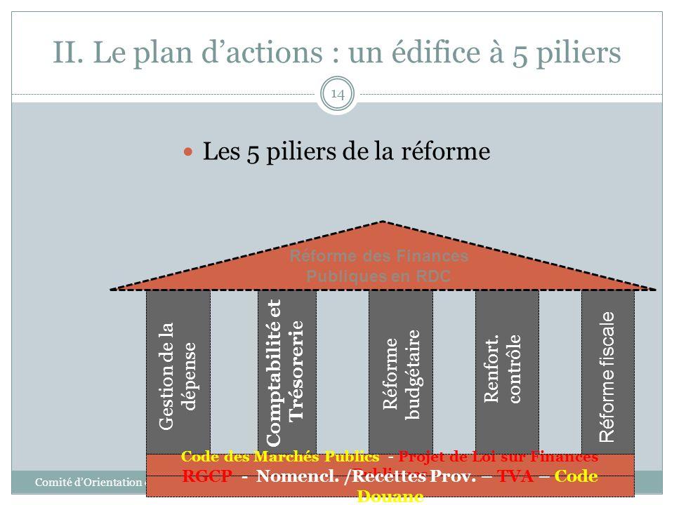 II. Le plan d'actions : un édifice à 5 piliers