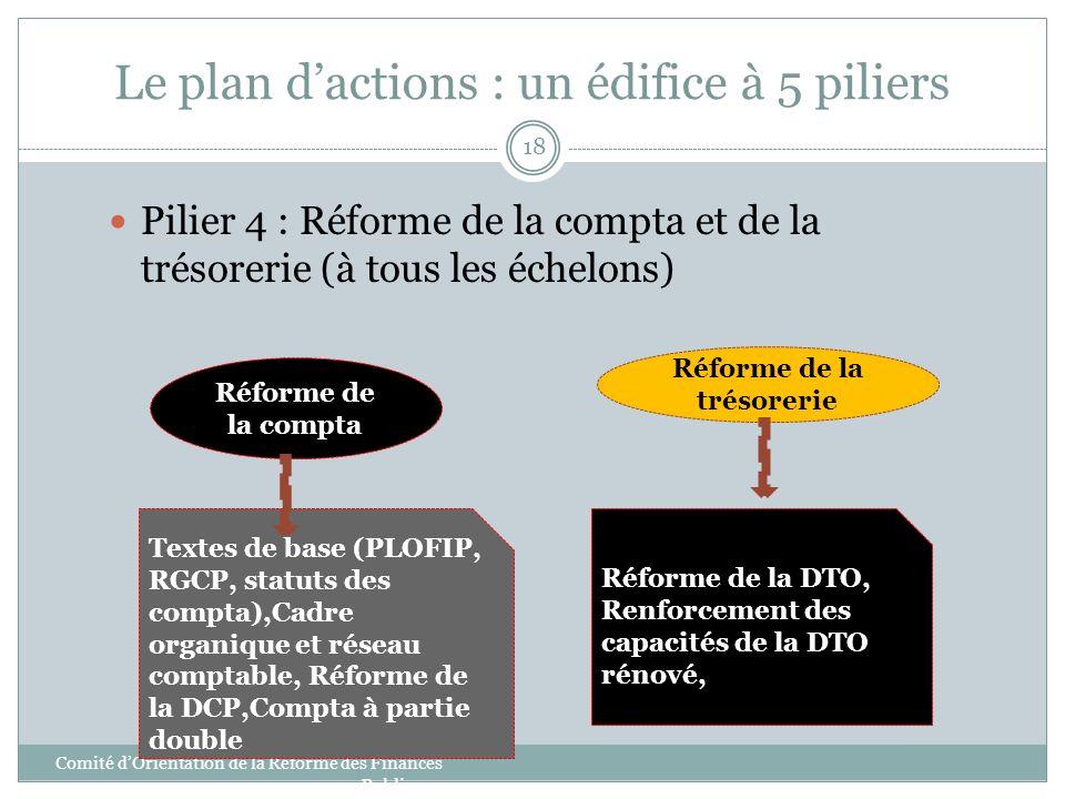 Le plan d'actions : un édifice à 5 piliers