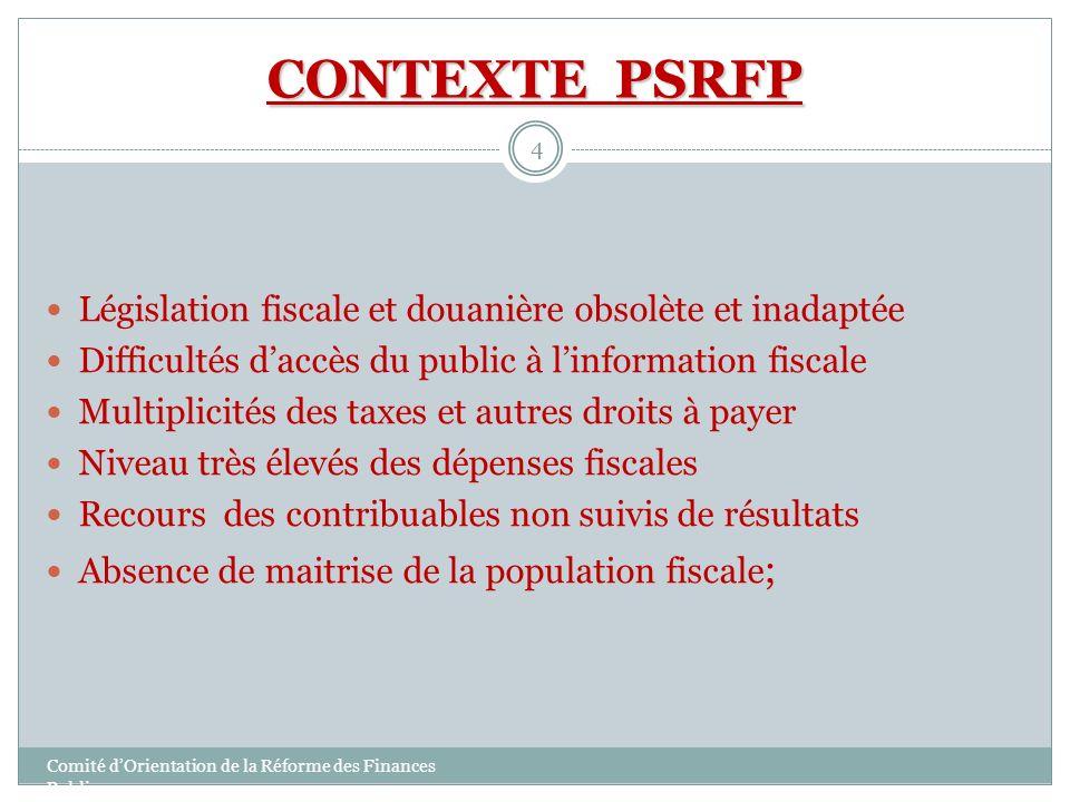 CONTEXTE PSRFP Législation fiscale et douanière obsolète et inadaptée