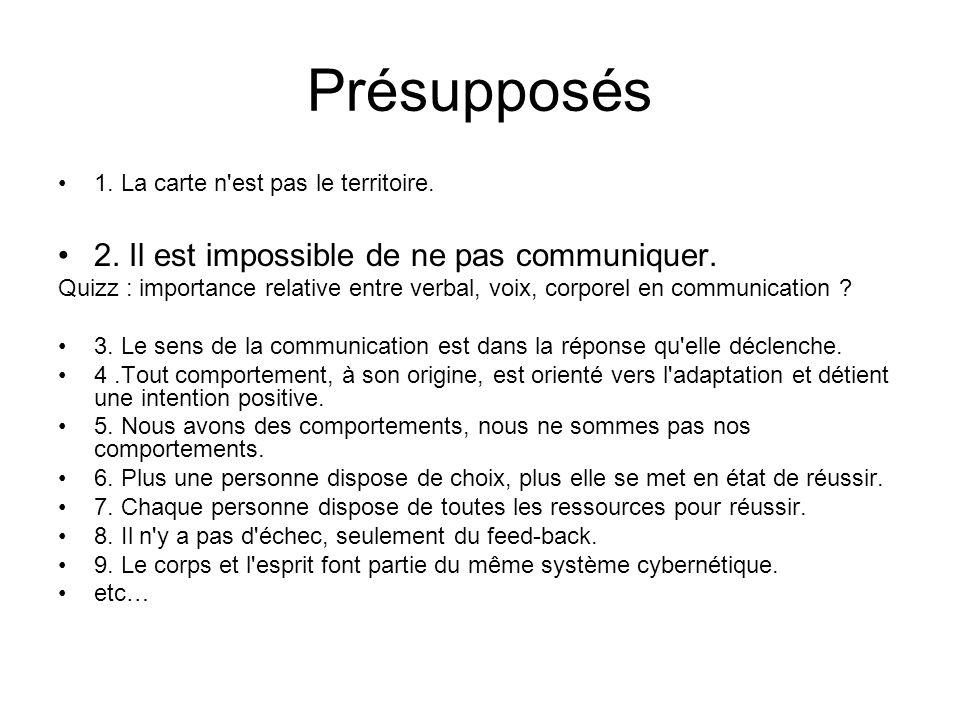 Présupposés 2. Il est impossible de ne pas communiquer.