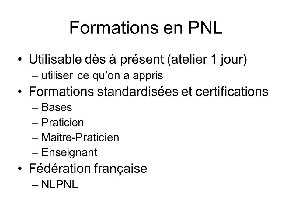 Formations en PNL Utilisable dès à présent (atelier 1 jour)
