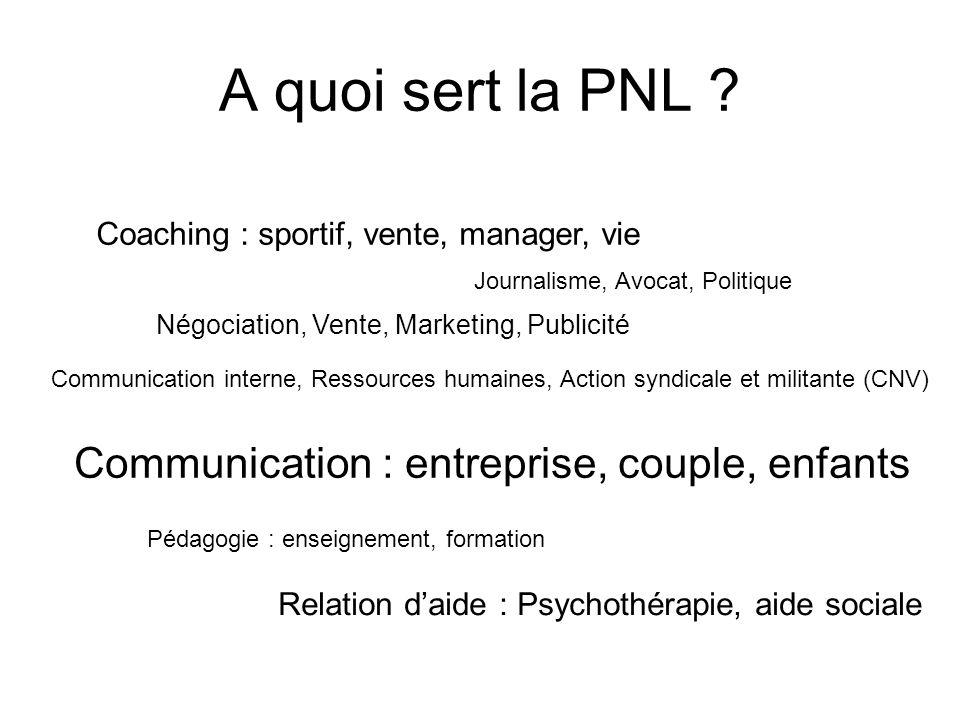 A quoi sert la PNL Communication : entreprise, couple, enfants