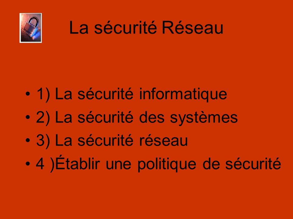 La sécurité Réseau 1) La sécurité informatique
