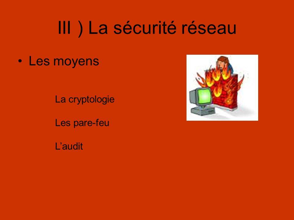 III ) La sécurité réseau