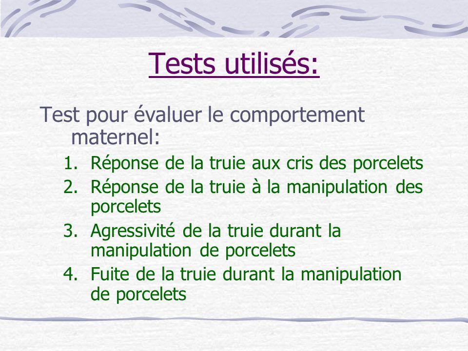 Tests utilisés: Test pour évaluer le comportement maternel:
