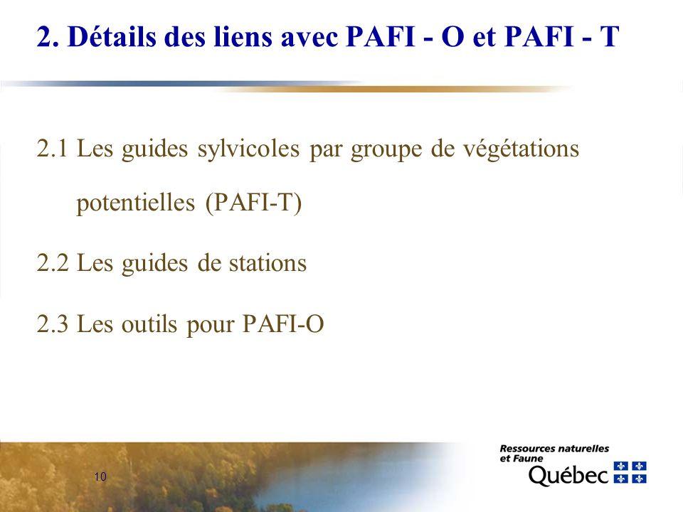 2. Détails des liens avec PAFI - O et PAFI - T