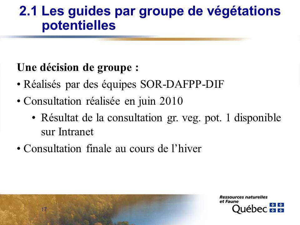2.1 Les guides par groupe de végétations potentielles