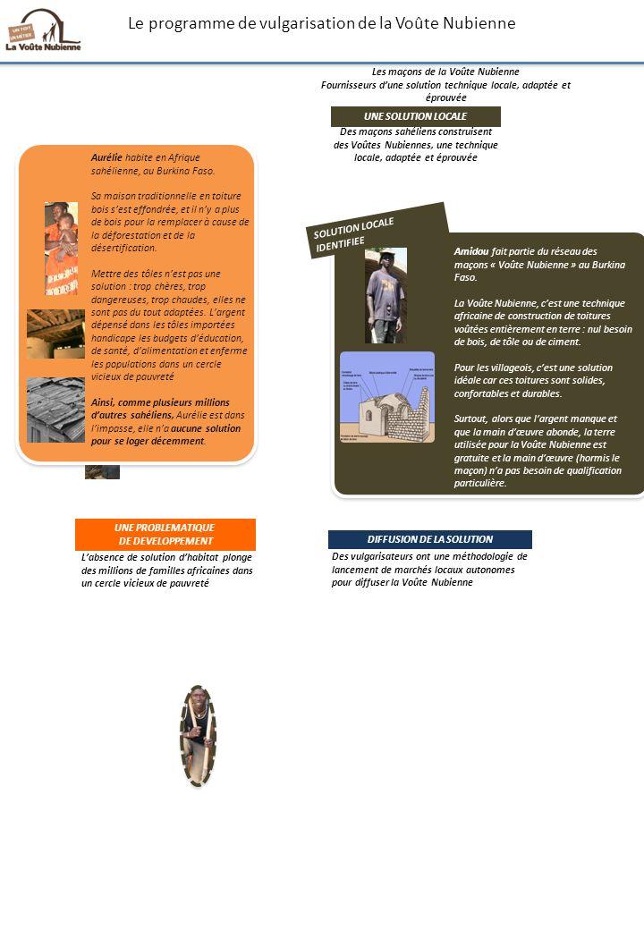 Le programme de vulgarisation de la Voûte Nubienne