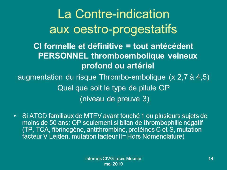 La Contre-indication aux oestro-progestatifs