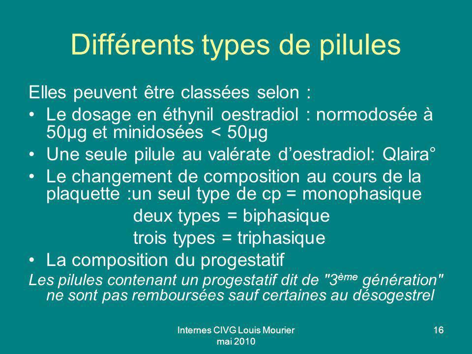 Différents types de pilules