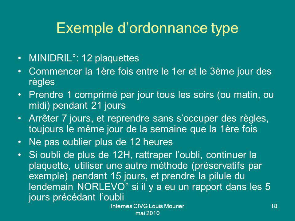 Exemple d'ordonnance type