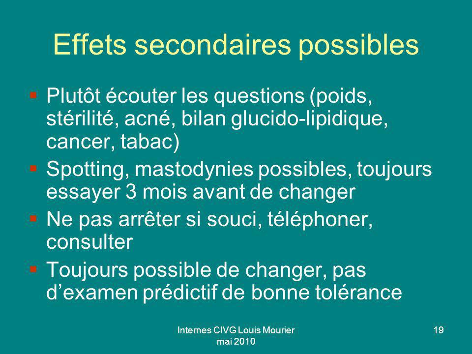 Effets secondaires possibles