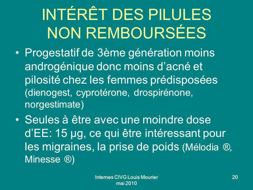 INTÉRÊT DES PILULES NON REMBOURSÉES