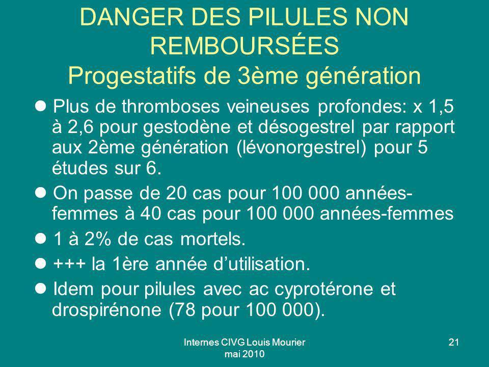 DANGER DES PILULES NON REMBOURSÉES Progestatifs de 3ème génération