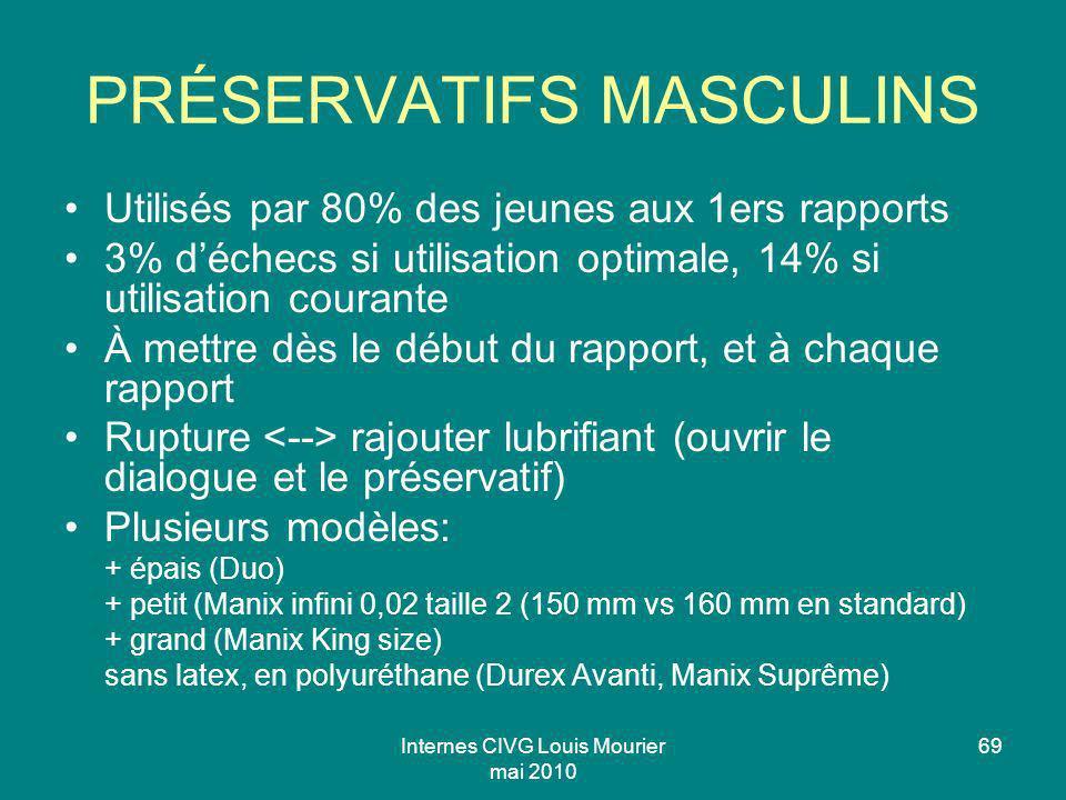 PRÉSERVATIFS MASCULINS